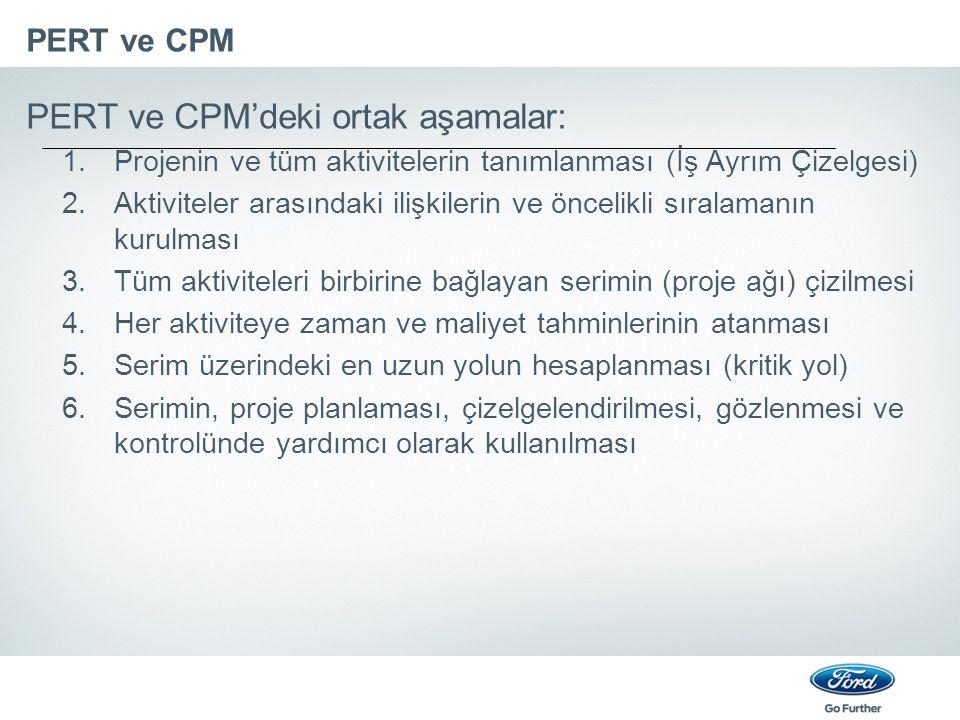 PERT ve CPM'deki ortak aşamalar: