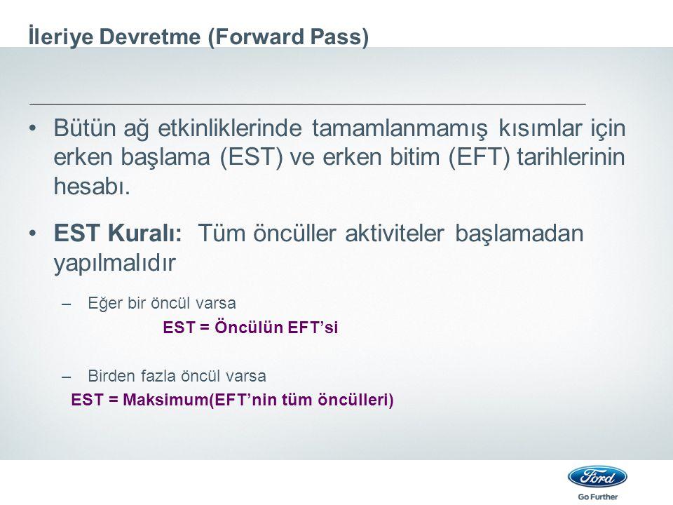 İleriye Devretme (Forward Pass)
