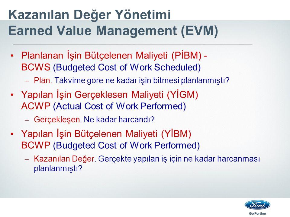 Kazanılan Değer Yönetimi Earned Value Management (EVM)