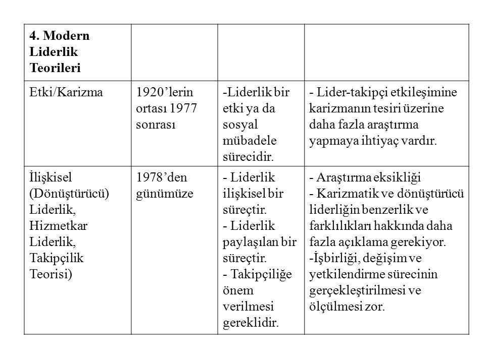 4. Modern Liderlik Teorileri