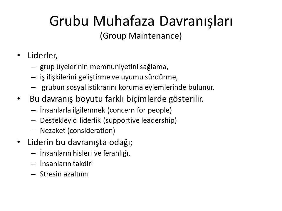 Grubu Muhafaza Davranışları (Group Maintenance)