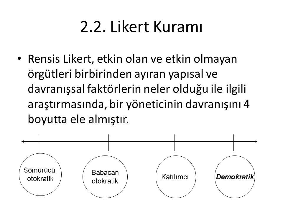 2.2. Likert Kuramı