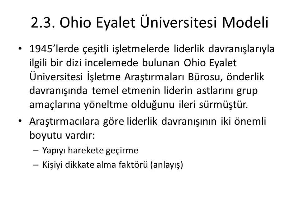 2.3. Ohio Eyalet Üniversitesi Modeli