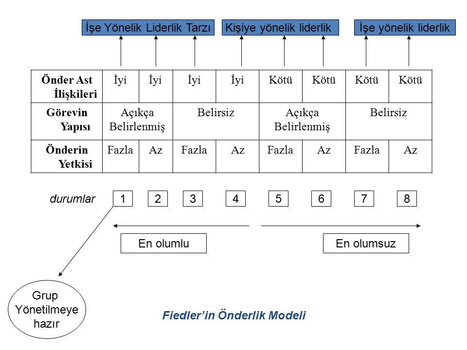 Fiedler'in Önderlik Modeli
