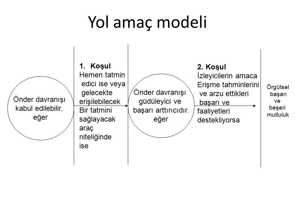 Yol amaç modeli 2. Koşul Koşul İzleyicilerin amaca Hemen tatmin