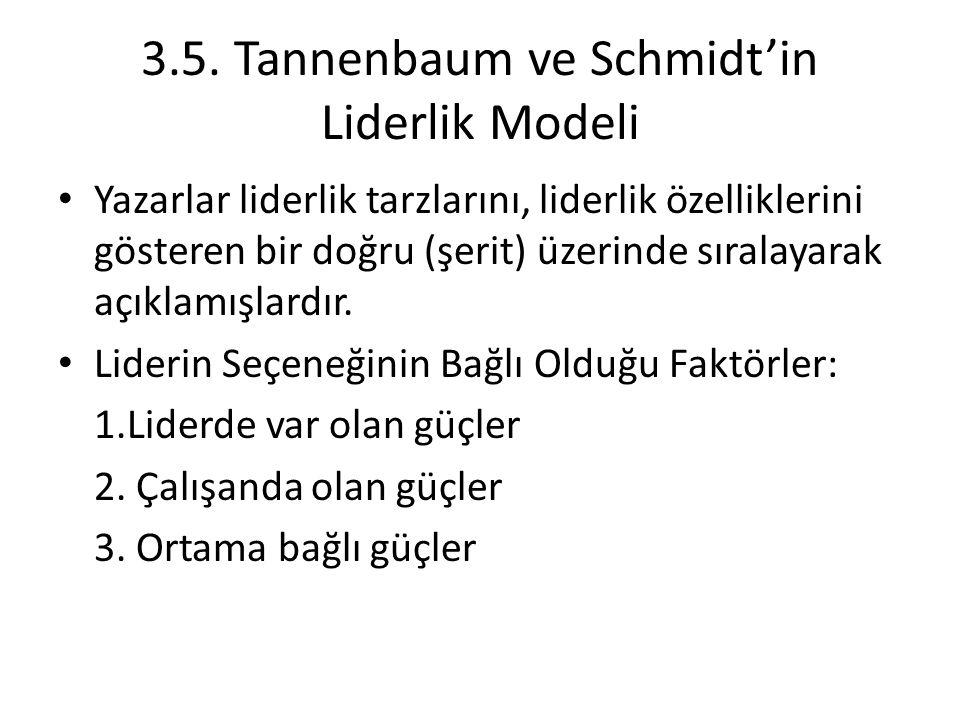 3.5. Tannenbaum ve Schmidt'in Liderlik Modeli