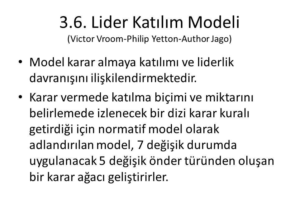 3.6. Lider Katılım Modeli (Victor Vroom-Philip Yetton-Author Jago)
