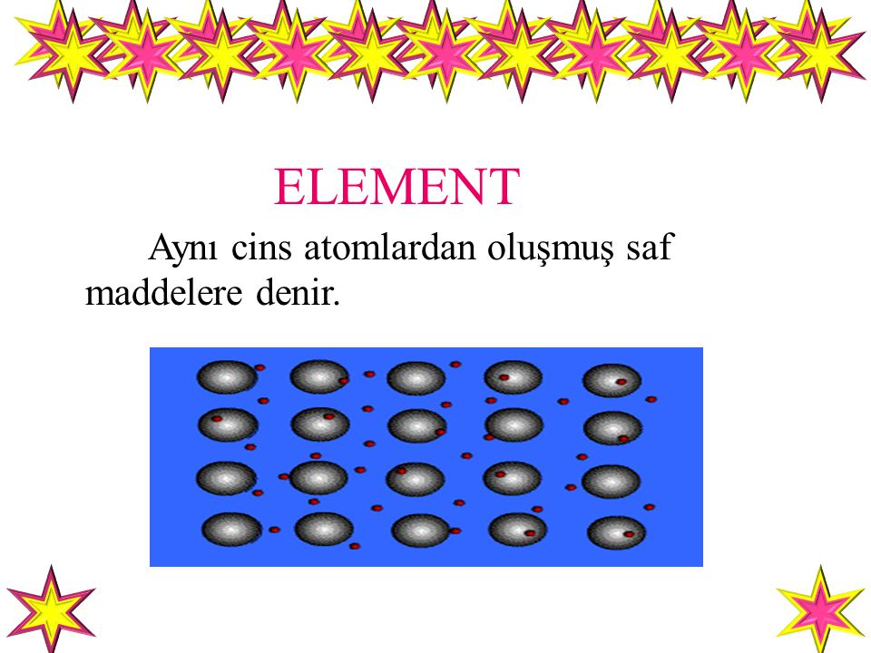 ELEMENT Aynı cins atomlardan oluşmuş saf maddelere denir.