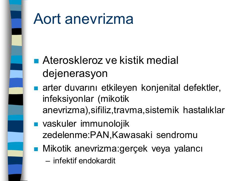 Aort anevrizma Ateroskleroz ve kistik medial dejenerasyon