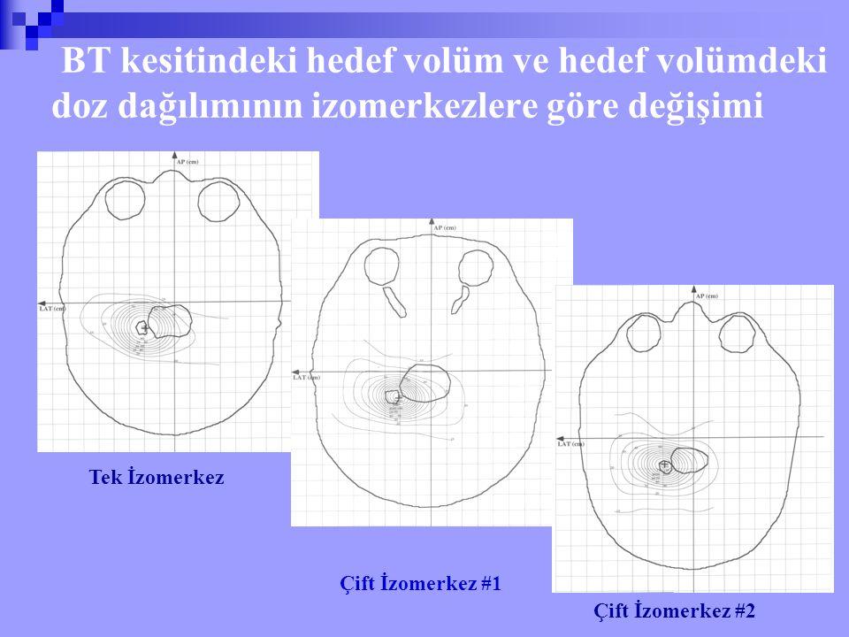 BT kesitindeki hedef volüm ve hedef volümdeki doz dağılımının izomerkezlere göre değişimi