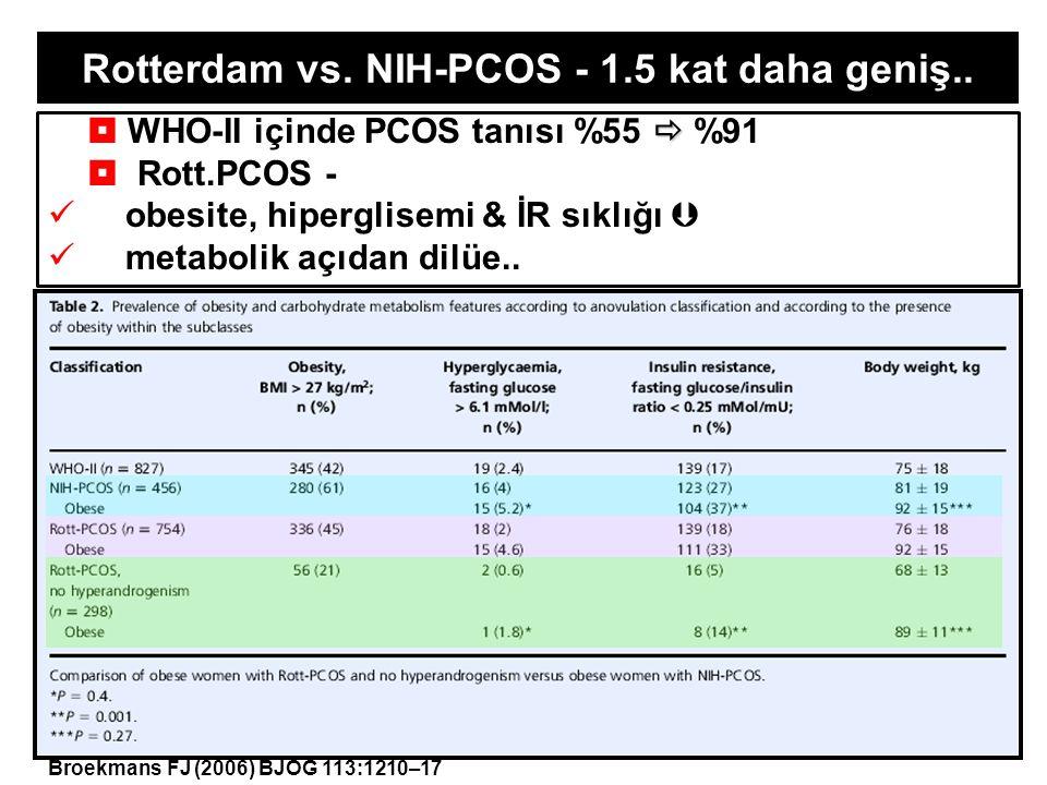 Rotterdam vs. NIH-PCOS - 1.5 kat daha geniş..