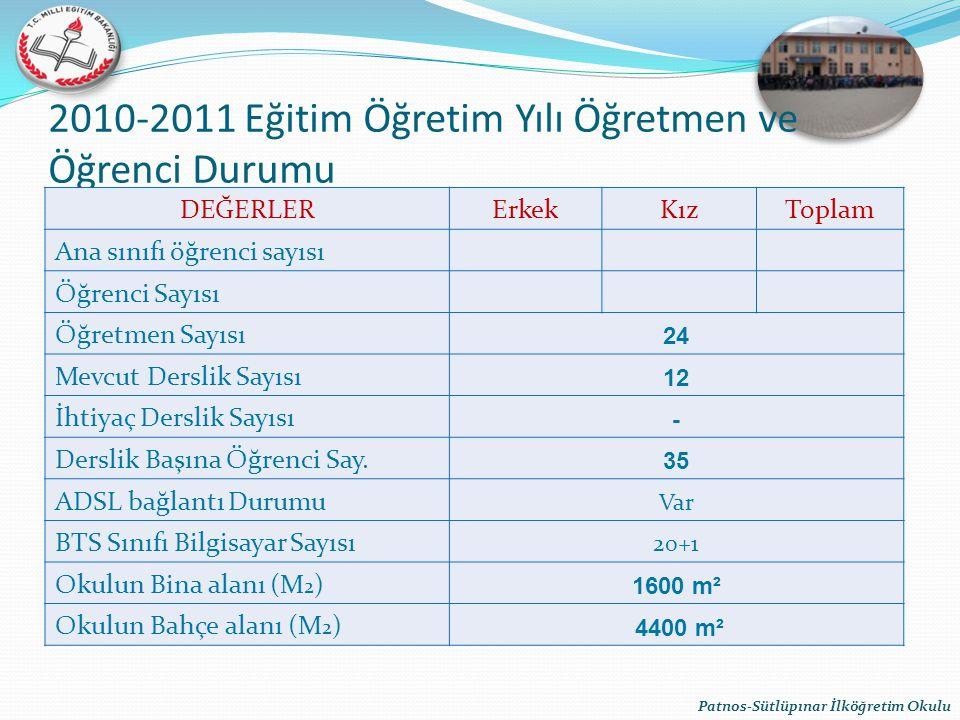 2010-2011 Eğitim Öğretim Yılı Öğretmen ve Öğrenci Durumu