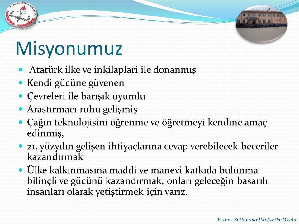 Misyonumuz Atatürk ilke ve inkilaplari ile donanmış
