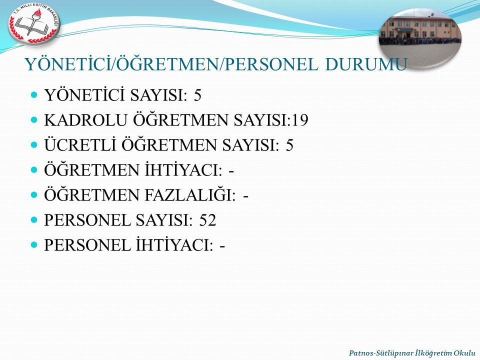 YÖNETİCİ/ÖĞRETMEN/PERSONEL DURUMU