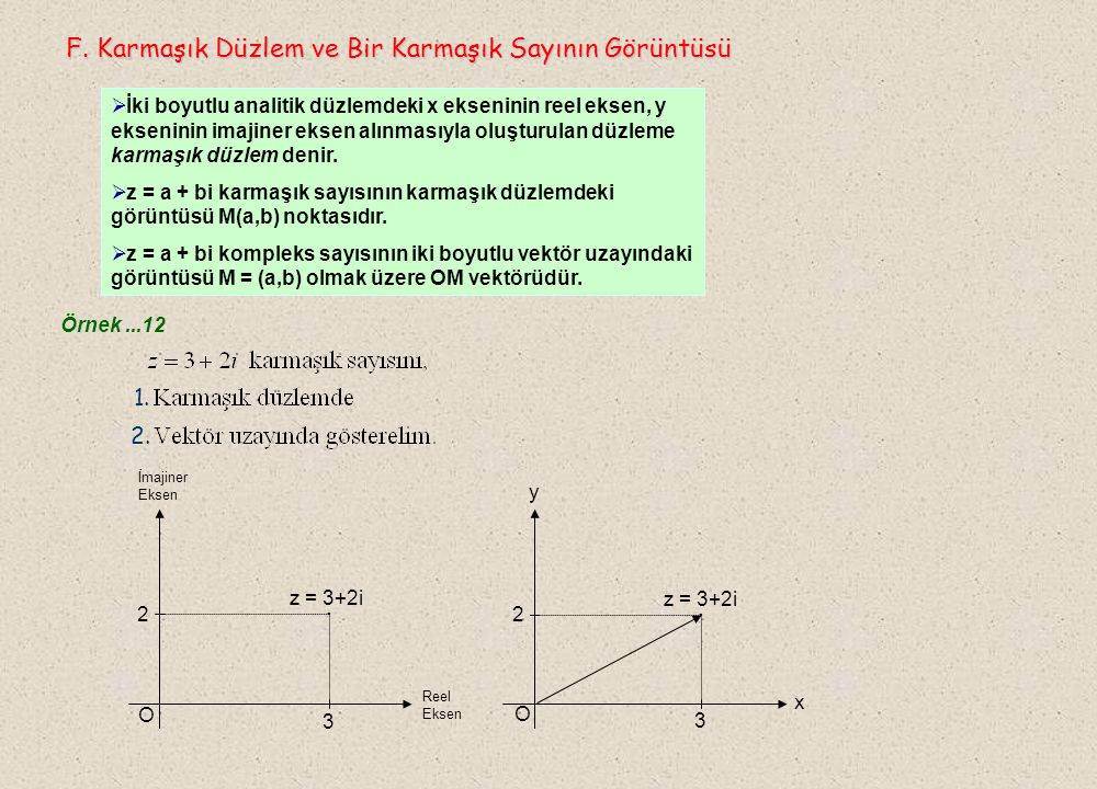 . F. Karmaşık Düzlem ve Bir Karmaşık Sayının Görüntüsü 1. 2.