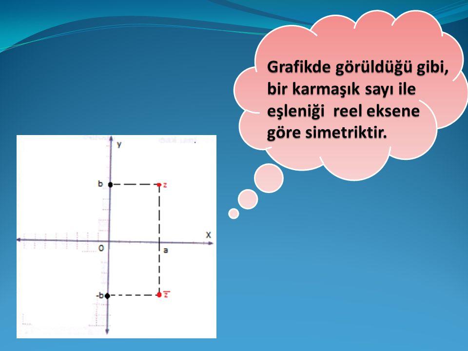 Grafikde görüldüğü gibi, bir karmaşık sayı ile eşleniği reel eksene göre simetriktir.