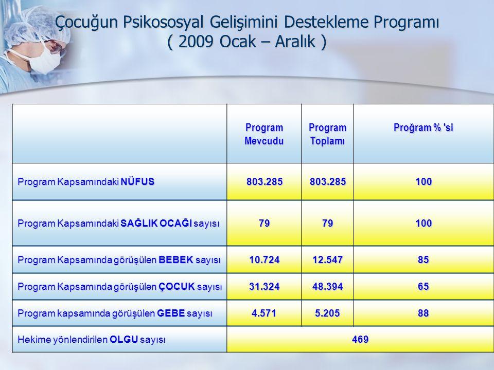 Çocuğun Psikososyal Gelişimini Destekleme Programı ( 2009 Ocak – Aralık )