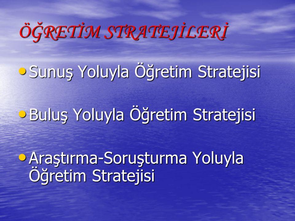 ÖĞRETİM STRATEJİLERİ Sunuş Yoluyla Öğretim Stratejisi