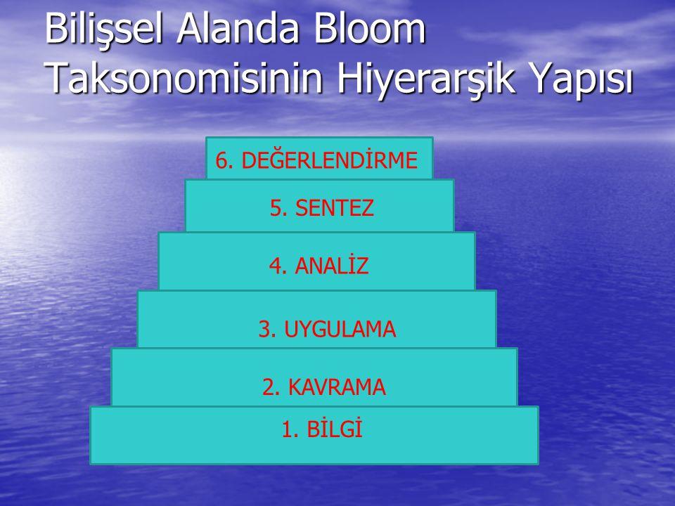 Bilişsel Alanda Bloom Taksonomisinin Hiyerarşik Yapısı