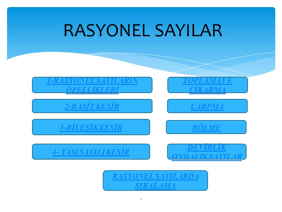RASYONEL SAYILAR 1-RASYONEL SAYILARIN ÖZELLİKLERİ TOPLAMA VE ÇIKARMA