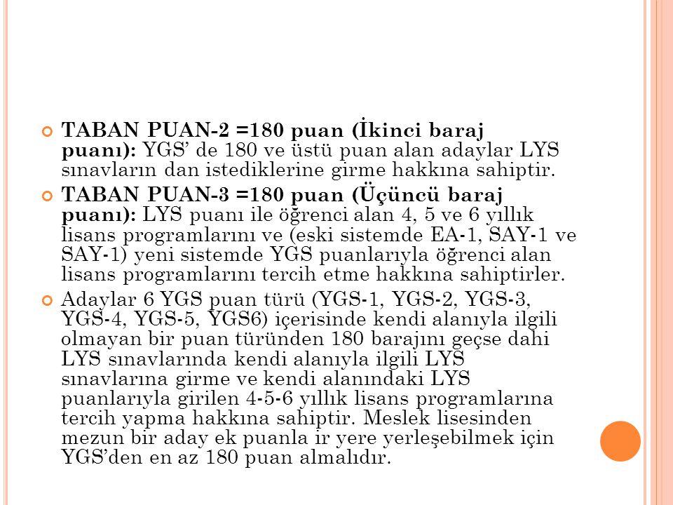 TABAN PUAN-2 =180 puan (İkinci baraj puanı): YGS' de 180 ve üstü puan alan adaylar LYS sınavların dan istediklerine girme hakkına sahiptir.