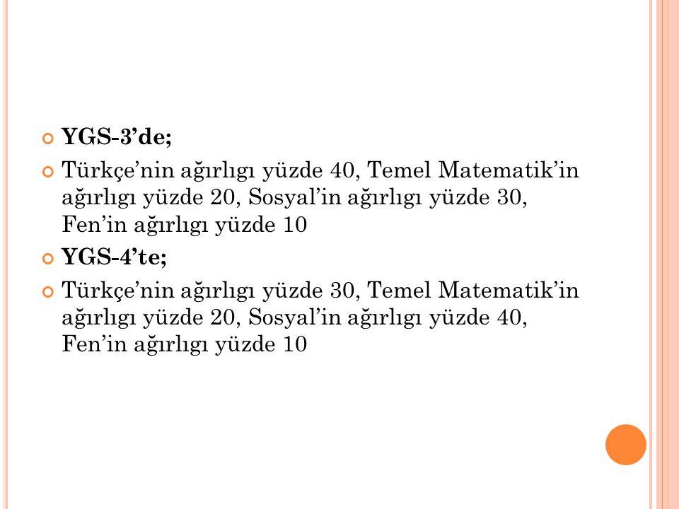 YGS-3'de; Türkçe'nin ağırlıgı yüzde 40, Temel Matematik'in ağırlıgı yüzde 20, Sosyal'in ağırlıgı yüzde 30, Fen'in ağırlıgı yüzde 10.