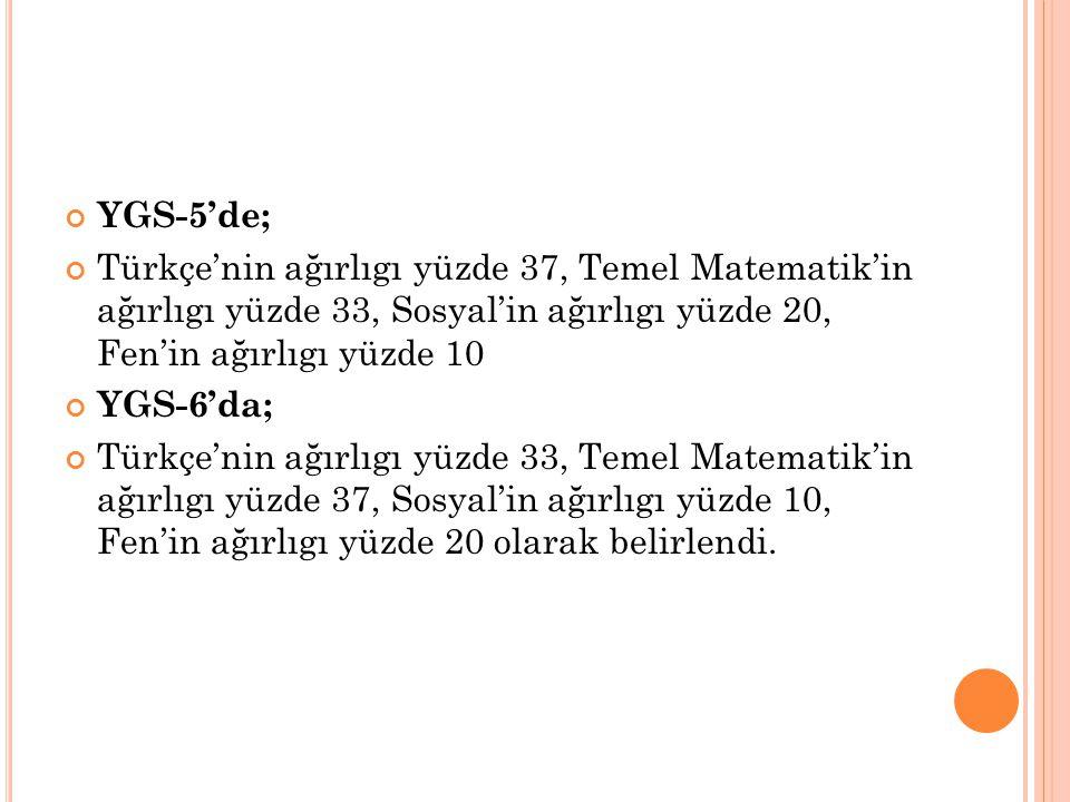 YGS-5'de; Türkçe'nin ağırlıgı yüzde 37, Temel Matematik'in ağırlıgı yüzde 33, Sosyal'in ağırlıgı yüzde 20, Fen'in ağırlıgı yüzde 10.