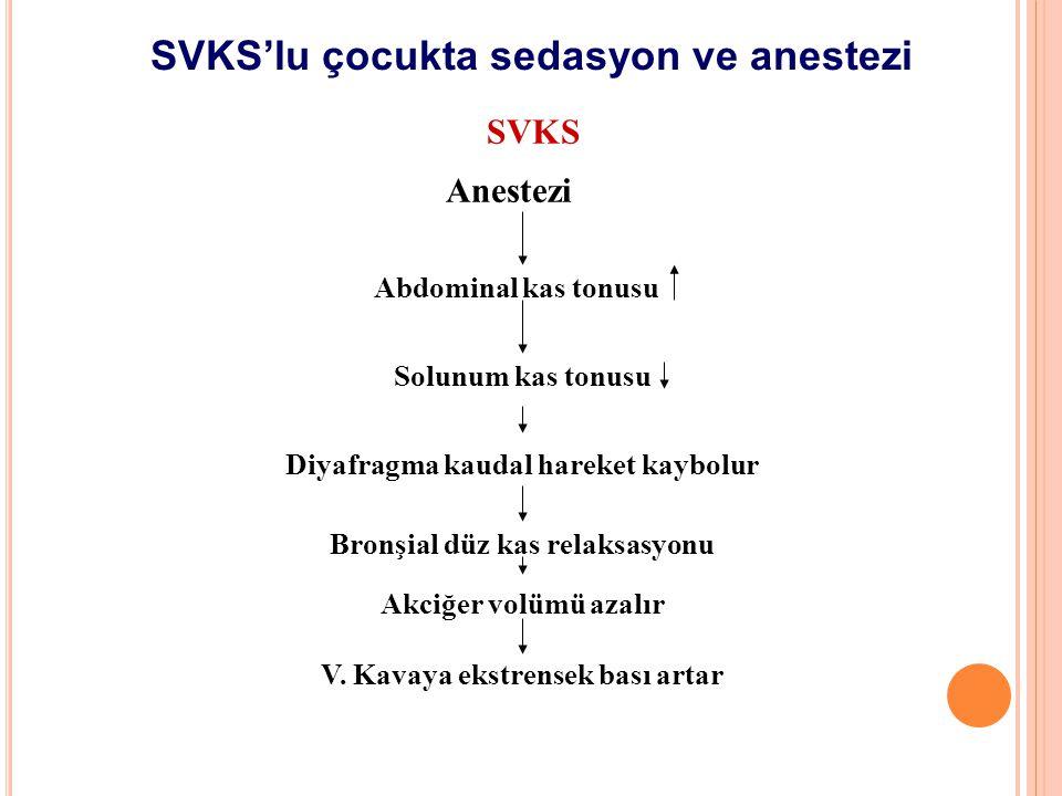 SVKS'lu çocukta sedasyon ve anestezi