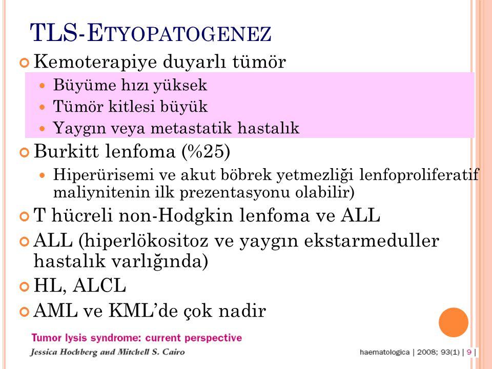 TLS-Etyopatogenez Kemoterapiye duyarlı tümör Burkitt lenfoma (%25)