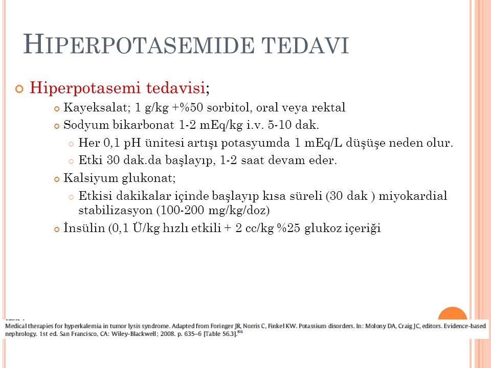 Hiperpotasemide tedavi
