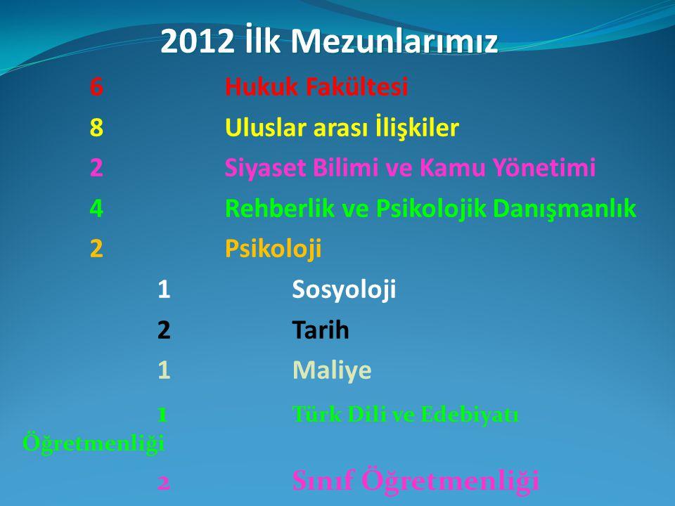 2012 İlk Mezunlarımız 8 Uluslar arası İlişkiler
