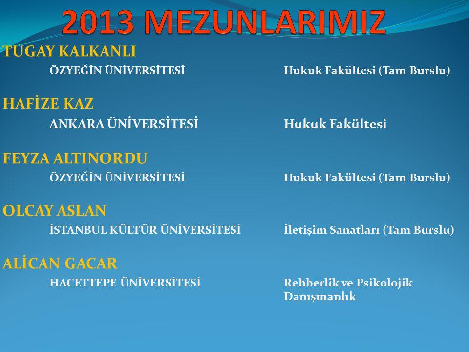 2013 MEZUNLARIMIZ TUGAY KALKANLI HAFİZE KAZ FEYZA ALTINORDU