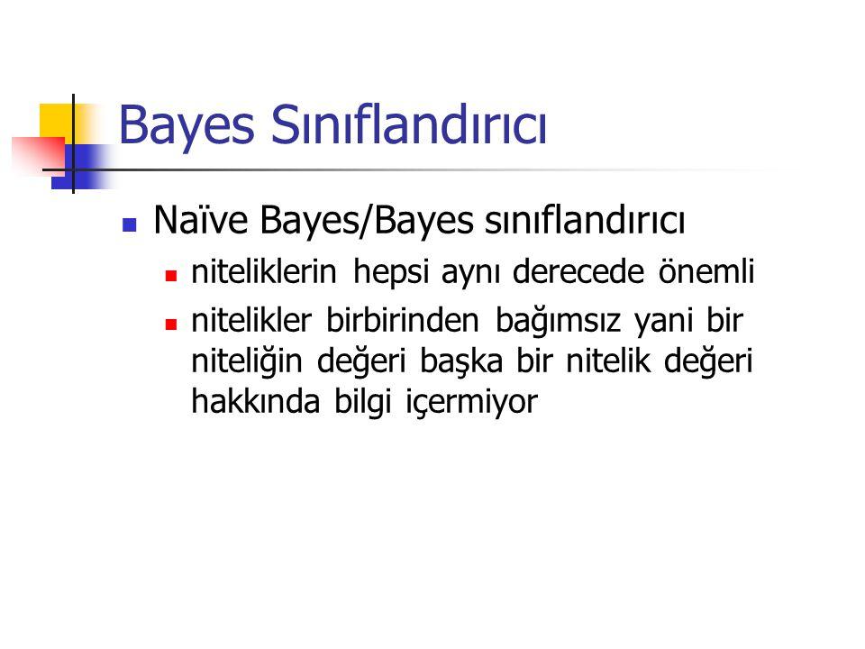 Bayes Sınıflandırıcı Naïve Bayes/Bayes sınıflandırıcı