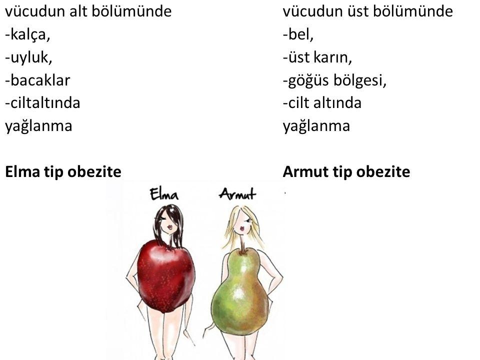 vücudun alt bölümünde -kalça, -uyluk, -bacaklar -ciltaltında yağlanma Elma tip obezite