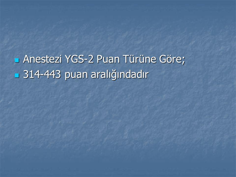 Anestezi YGS-2 Puan Türüne Göre;