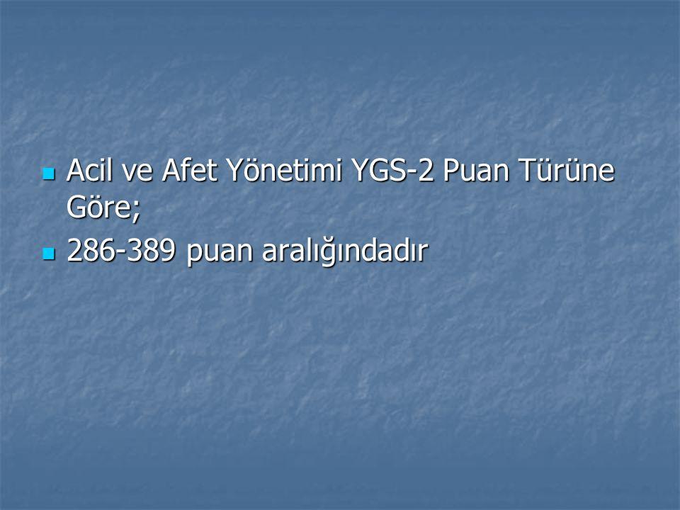 Acil ve Afet Yönetimi YGS-2 Puan Türüne Göre;