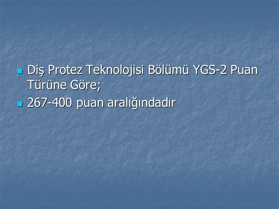 Diş Protez Teknolojisi Bölümü YGS-2 Puan Türüne Göre;