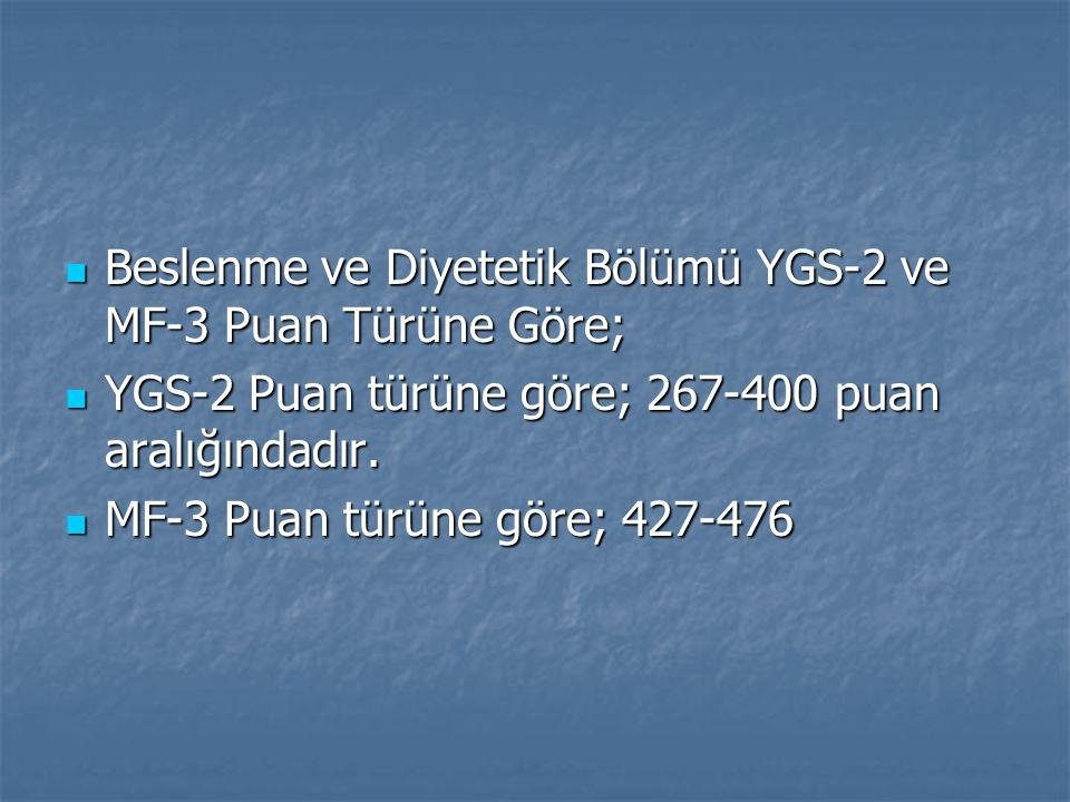 Beslenme ve Diyetetik Bölümü YGS-2 ve MF-3 Puan Türüne Göre;