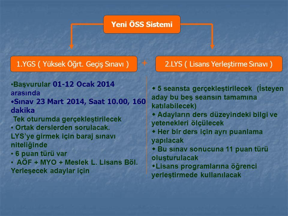 + Yeni ÖSS Sistemi 1.YGS ( Yüksek Öğrt. Geçiş Sınavı )