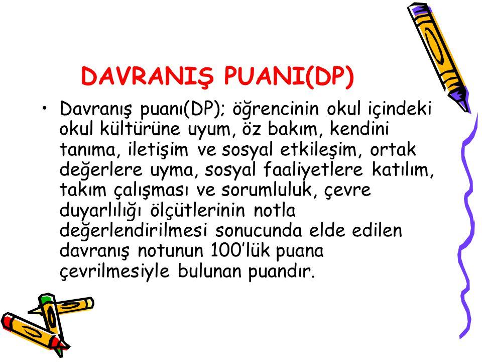 DAVRANIŞ PUANI(DP)