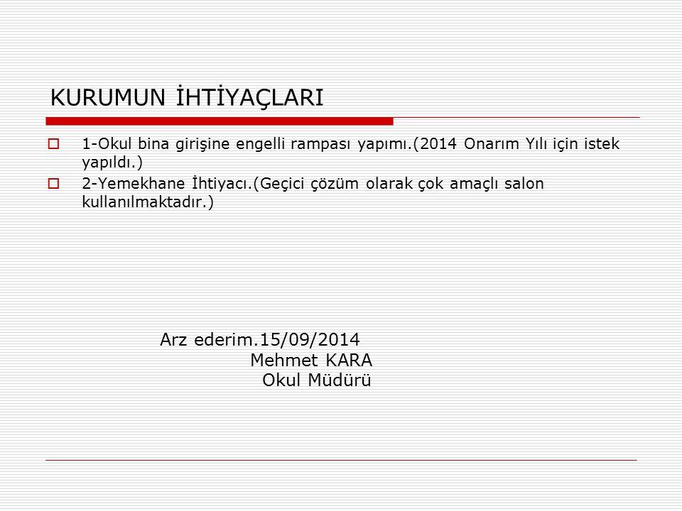 KURUMUN İHTİYAÇLARI Arz ederim.15/09/2014 Mehmet KARA Okul Müdürü