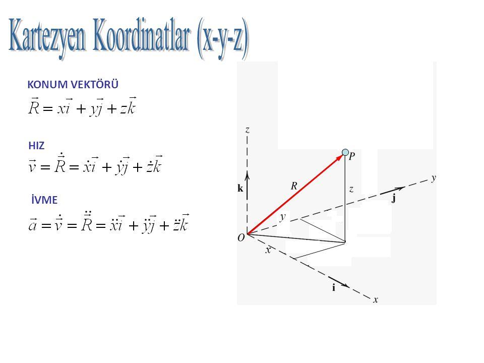 Kartezyen Koordinatlar (x-y-z)