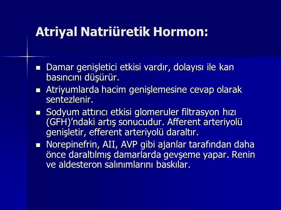 Atriyal Natriüretik Hormon:
