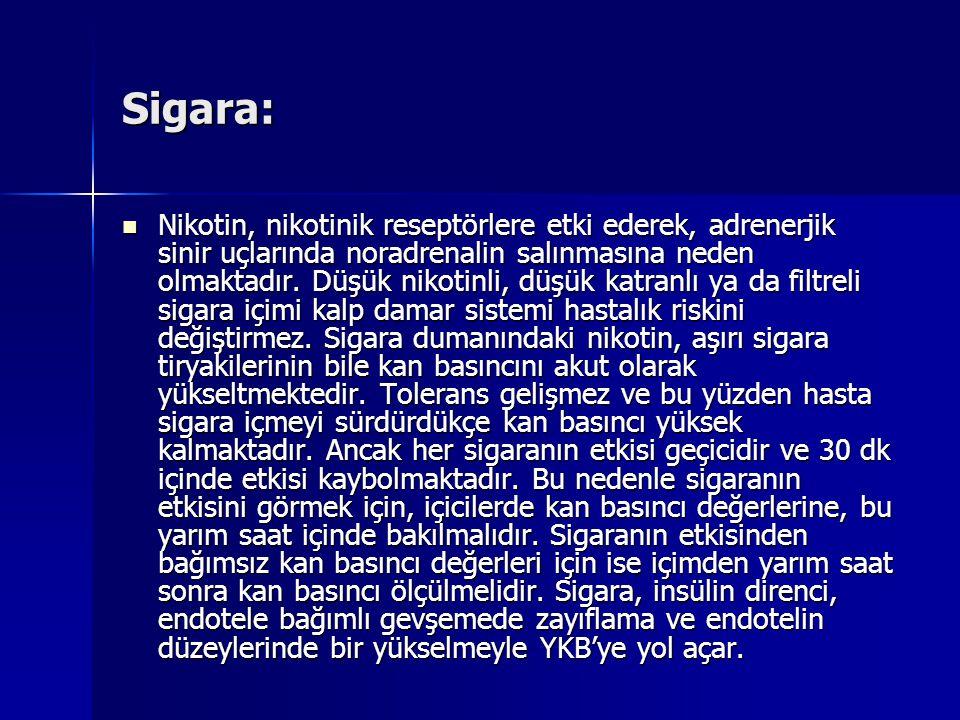 Sigara:
