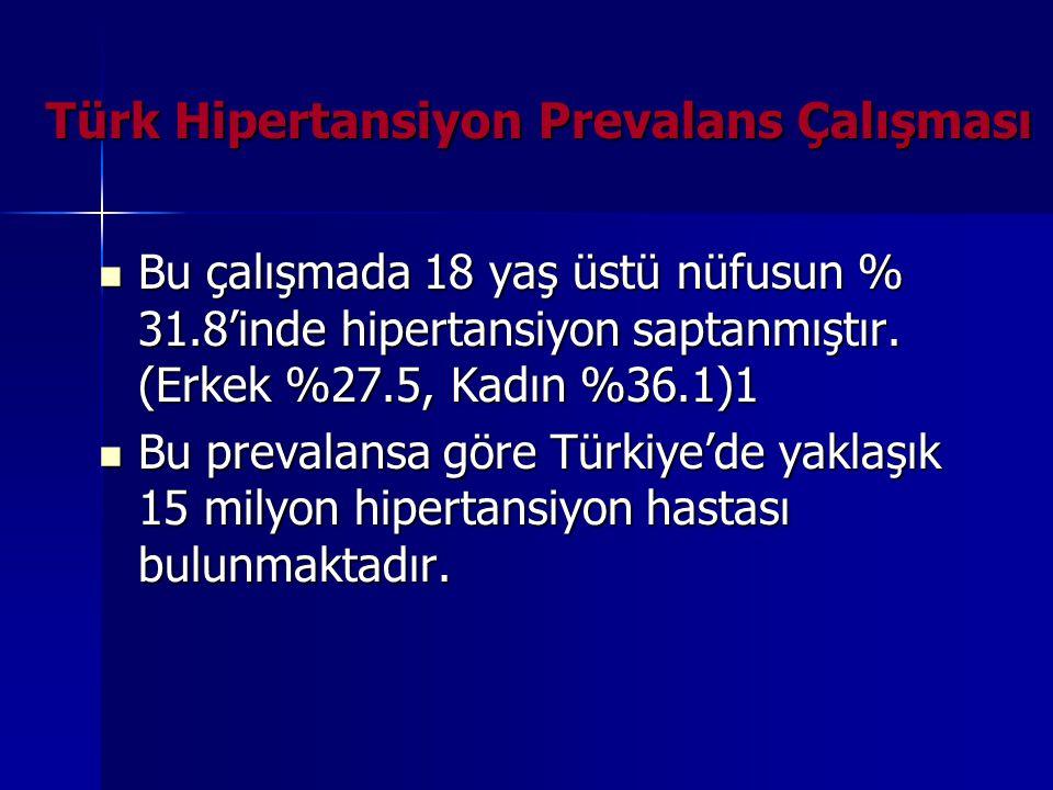Türk Hipertansiyon Prevalans Çalışması