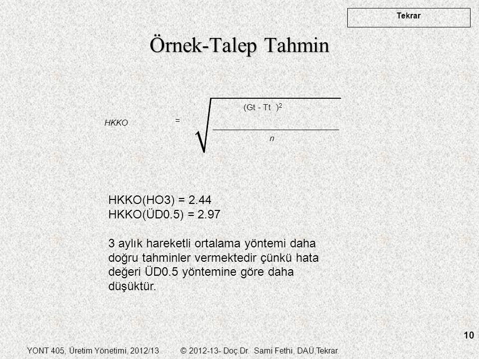 Örnek-Talep Tahmin HKKO(HO3) = 2.44 HKKO(ÜD0.5) = 2.97