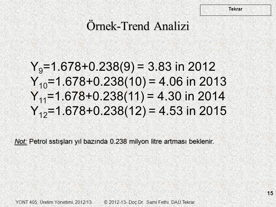 Örnek-Trend Analizi Y9=1.678+0.238(9) = 3.83 in 2012