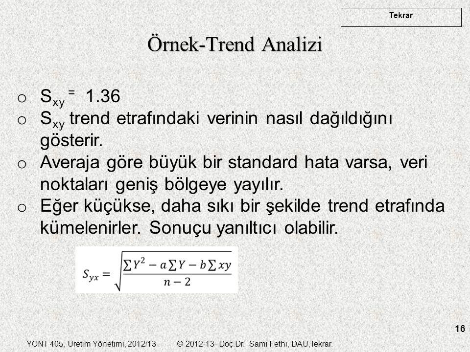 Örnek-Trend Analizi Sxy = 1.36