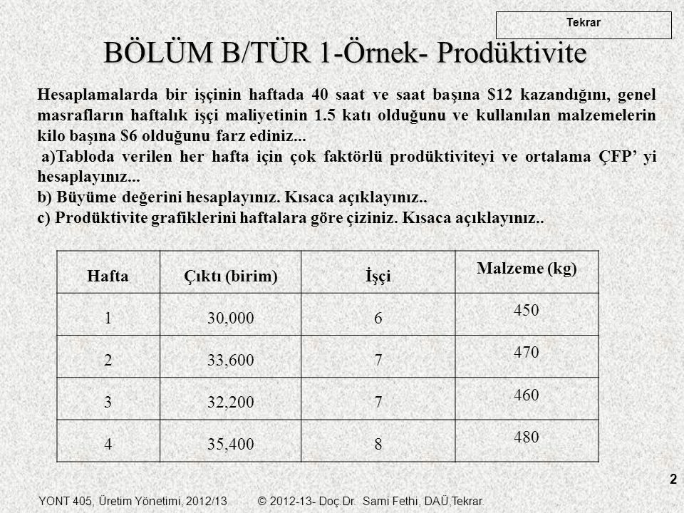 BÖLÜM B/TÜR 1-Örnek- Prodüktivite