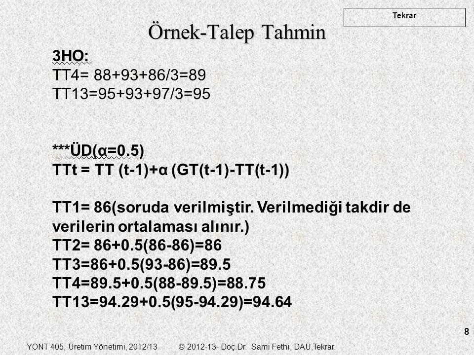 Örnek-Talep Tahmin 3HO: TT4= 88+93+86/3=89 TT13=95+93+97/3=95
